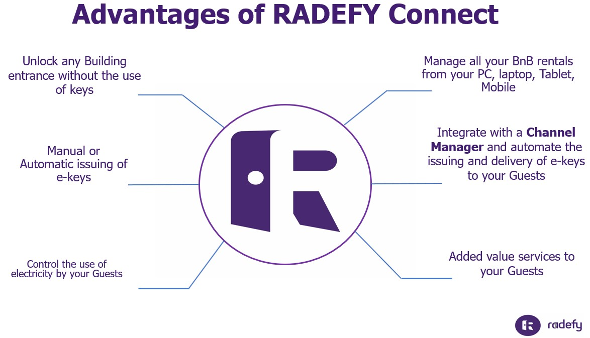 radefy-advantages